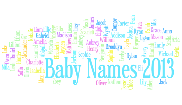 Name Wordle
